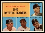 1961 Topps #41  1960 NL Batting Leaders  -  Roberto Clemente / Dick Groat / Norm Larker / Willie Mays Front Thumbnail