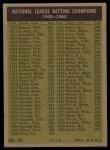 1961 Topps #41  1960 NL Batting Leaders  -  Roberto Clemente / Dick Groat / Norm Larker / Willie Mays Back Thumbnail