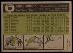 1961 Topps #99   Don Buddin Back Thumbnail
