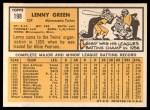 1963 Topps #198   Lenny Green Back Thumbnail