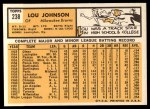 1963 Topps #238   Lou Johnson Back Thumbnail