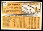 1963 Topps #379   Bob Anderson Back Thumbnail