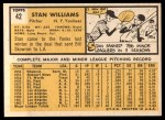 1963 Topps #42  Stan Williams  Back Thumbnail