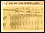 1963 Topps #13  Phillies Team  Back Thumbnail