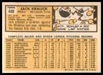 1963 Topps #448  Jack Kralick  Back Thumbnail