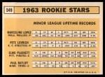 1963 Topps #549   Rookie Stars  -  Marcelino Lopez / Paul Ratliff / Pete Lovrich / Elmo Plaskett Back Thumbnail
