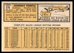 1963 Topps #576   Johnny Temple Back Thumbnail