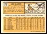 1963 Topps #319   Joe Gaines Back Thumbnail