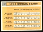 1963 Topps #522   -  Gary Peters / Jim Roland / Mel Nelson / Art Quirk Rookies   Back Thumbnail
