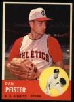 1963 Topps #521  Dan Pfister  Front Thumbnail