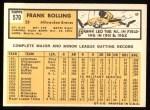 1963 Topps #570  Frank Bolling  Back Thumbnail