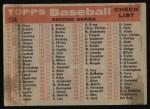 1958 Topps #134   Phillies Team Checklist Back Thumbnail