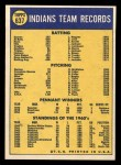 1970 Topps #637  Indians Team  Back Thumbnail