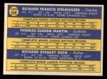 1970 Topps #599  Senators Rookie Stars  -  Gene Martin / Dick Stelmaszek / Dick Such Back Thumbnail