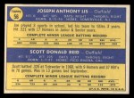 1970 Topps #56  Phillies Rookie Stars  -  Joe Lis / Scott Reid Back Thumbnail