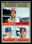 1970 Topps #72  1969 AL Strikeout Leaders  -  Mickey Lolich / Sam McDowell / Andy Messersmith Front Thumbnail