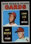 1970 Topps #96  Cardinals Rookie Stars  -  Leron Lee / Jerry Reuss Front Thumbnail