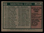 1975 Topps #101  Expos Team Checklist  -  Gene Mauch Back Thumbnail