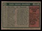 1975 Topps #146  Padres Team Checklist  -  John McNamara Back Thumbnail