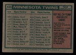 1975 Topps #443  Twins Team Checklist  -  Frank Quilici Back Thumbnail