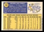 1970 Topps #383   Mickey Stanley Back Thumbnail