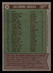 1976 Topps #73  Orioles Team Checklist  -  Earl Weaver Back Thumbnail