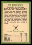 1963 Fleer #37  Bob Aspromonte  Back Thumbnail