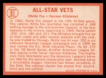 1964 Topps #81  All-Star Vets  -  Nellie Fox / Harmon Killebrew Back Thumbnail