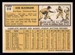 1963 Topps #518  Don Blasingame  Back Thumbnail