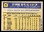 1970 Topps #27  Chuck Hinton  Back Thumbnail