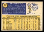 1970 Topps #176   Jim Hart Back Thumbnail