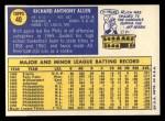 1970 Topps #40   Dick Allen Back Thumbnail