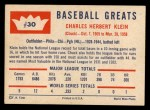 1960 Fleer #30   Chuck Klein Back Thumbnail