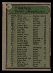 1979 Topps #41  Twins Team Checklist  -  Gene Mauch Back Thumbnail