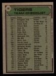 1979 Topps #66  Tigers Team Checklist  -  Less Moss  Back Thumbnail