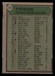 1979 Topps #66  Tigers Team Checklist  -  Less Moss  Back Thumbnail
