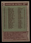 1976 Topps #147  Astros Team Checklist  -  Bill Virdon Back Thumbnail