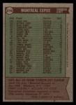 1976 Topps #216  Expos Team Checklist  -  Karl Kuehl Back Thumbnail