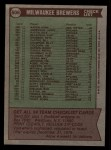 1976 Topps #606  Brewers Team Checklist  -  Alex Grammas Back Thumbnail