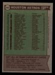 1976 Topps #147  Astros Team Checklist  -  Bill Virdon Back Thumbnail