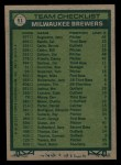 1977 Topps #51  Brewers Team Checklist  -  Alex Grammas Back Thumbnail