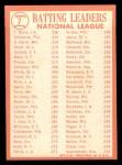 1964 Topps #7  NL Batting Leaders  -  Roberto Clemente / Hank Aaron / Tommy Davis / Dick Groat Back Thumbnail