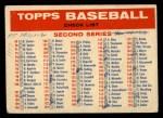 1957 Topps #0 BLO Checklist - Series 2 & 3  Front Thumbnail