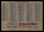1957 Topps #0 BAZ  Checklist - Series 2 & 3 Back Thumbnail