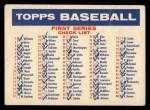 1957 Topps #0 BAZ  Checklist - Series 1 & 2 Front Thumbnail