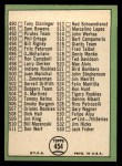 1967 Topps #454 ERR Checklist 6  -  Juan Marichal Back Thumbnail