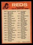 1973 O-Pee-Chee Blue Team Checklist #7  Reds Team Checklist  Back Thumbnail