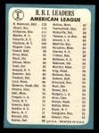 1965 Topps #5  AL RBI Leaders  -  Harmon Killebrew / Mickey Mantle / Brooks Robinson / Dick Stuart Back Thumbnail