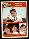 1965 Topps #5  1964 AL RBI Leaders  -  Harmon Killebrew / Mickey Mantle / Brooks Robinson / Dick Stuart Front Thumbnail