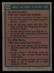 1975 Topps #203   -  Zoilo Versalles / Willie Mays 1965 MVPs Back Thumbnail